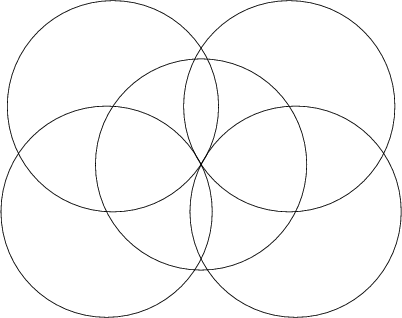 \begin{tikzpicture}[line cap=round,line join=round,>=triangle 45,x=1cm,y=1cm]\clip(-4.44,-1.62) rectangle (9.52,7.28);\draw(2,3) circle (2.23606797749979cm);\draw(4,2) circle (2.23606797749979cm);\draw(0,2) circle (2.23606797749979cm);\draw(3.8660254037844393,4.232050807568878) circle (2.2360679774997902cm);\draw(0.13397459621556118,4.232050807568877) circle (2.2360679774997894cm);\end{tikzpicture}